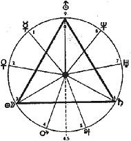 9-circle-planets