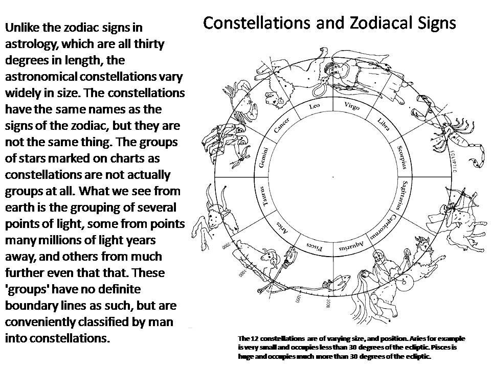 constellations-zodiac-signs