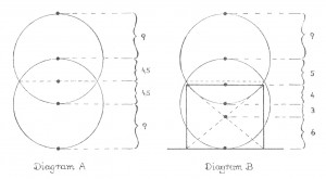 core-6-points