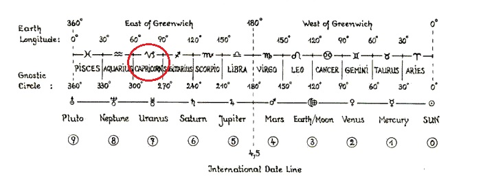 earth-zodiac-forum
