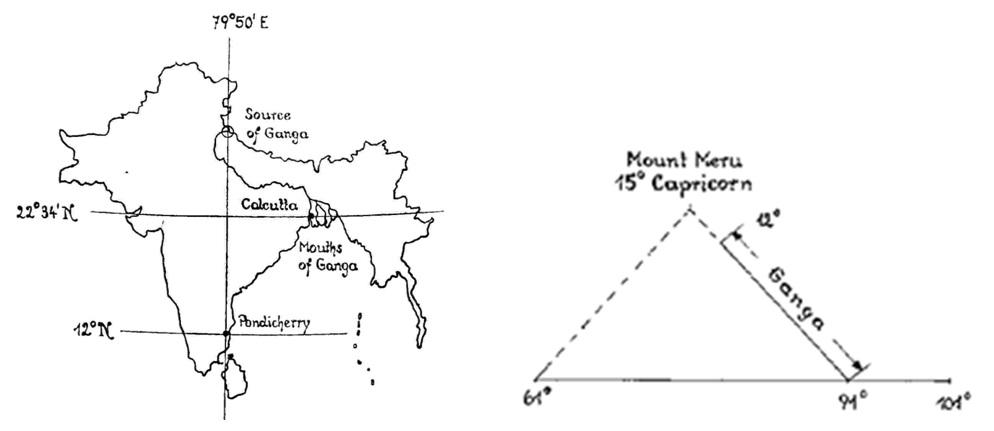 ganga-descent-india