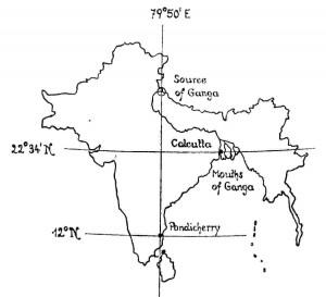 india-ganga
