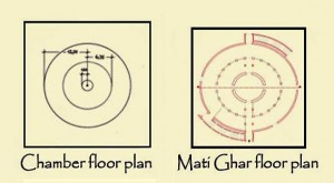 matighar-chamber