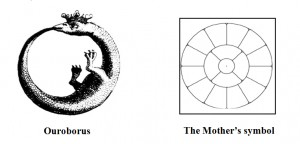 ouroborus-the-mothers-symbol