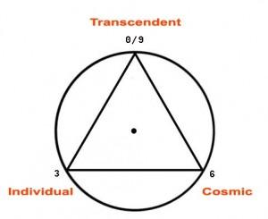trinity-circle-9-6-3